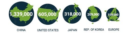 Top 5 Paesi per domande di brevetto (Fonte: Statista, Organizzazione Mondiale per la Proprietà Intellettuale. Classifica basata sulle richieste di brevetto nel 2016
